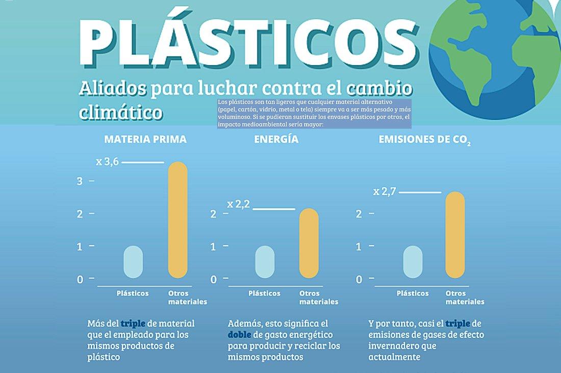sustitución de plásticos | Torrent Closures